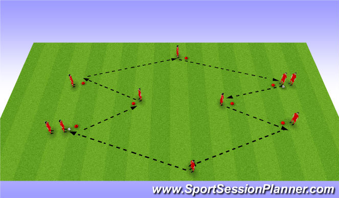 Football/Soccer Session Plan Drill (Colour): Technical Drill- Prog 1