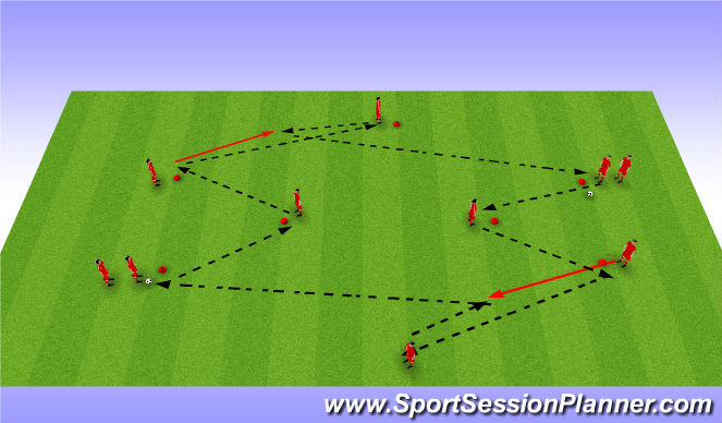 Football/Soccer Session Plan Drill (Colour): Technical Drill- Prog 2