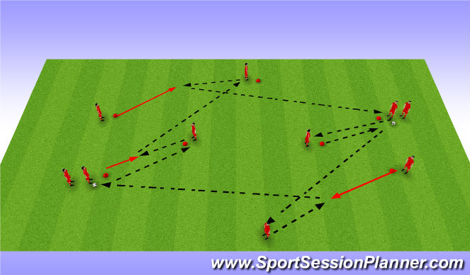 Football/Soccer Session Plan Drill (Colour): Technical Drill- Prog 3