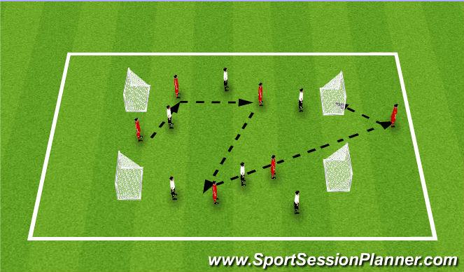 Football/Soccer Session Plan Drill (Colour): SSG 1