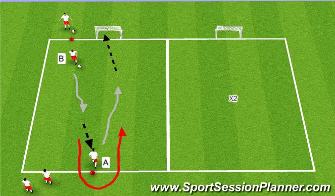 Football/Soccer Session Plan Drill (Colour): Finishing under pressure
