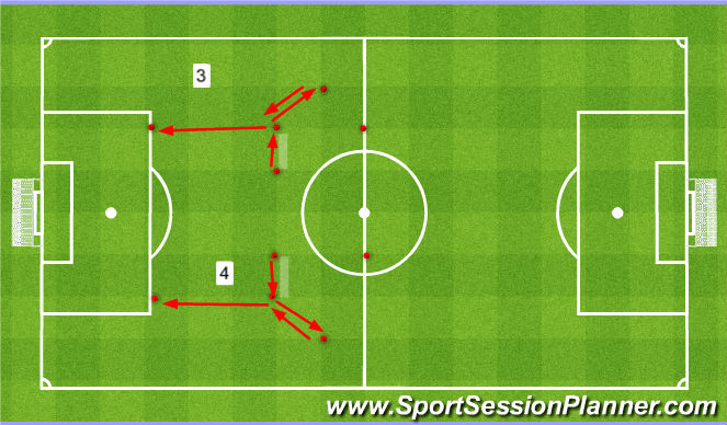 Football/Soccer Session Plan Drill (Colour): Activity 3&4