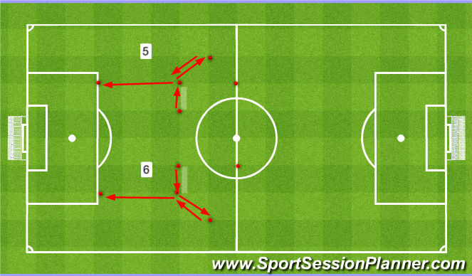 Football/Soccer Session Plan Drill (Colour): Activity 5&6