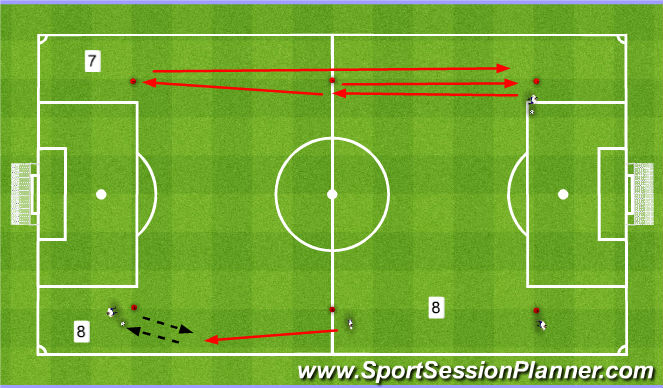 Football/Soccer Session Plan Drill (Colour): Activity 7&8
