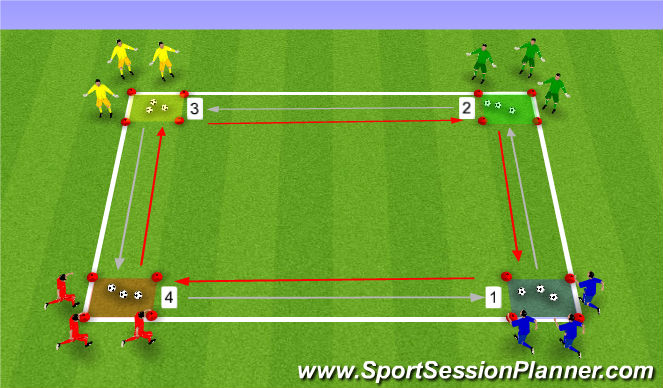 Football/Soccer Session Plan Drill (Colour): Station Hopping