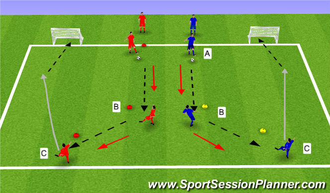 Football/Soccer Session Plan Drill (Colour): Pass and Shoot Drill