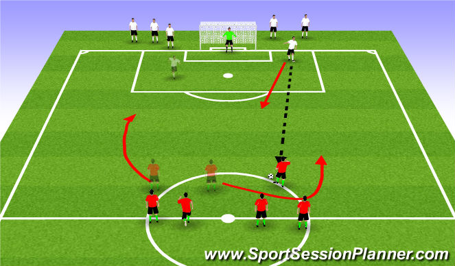Football/Soccer Session Plan Drill (Colour): Press/Cover/Balance