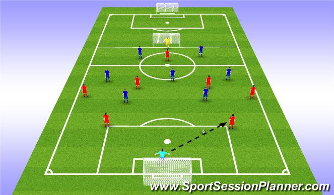 Football/Soccer Session Plan Drill (Colour): ssg(1-4-3 vs 1-2-3-2)