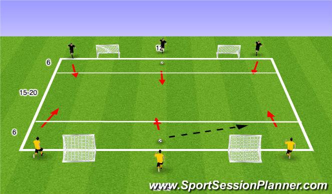 Football/Soccer Session Plan Drill (Colour): FUNiño 3v0 2 Ways