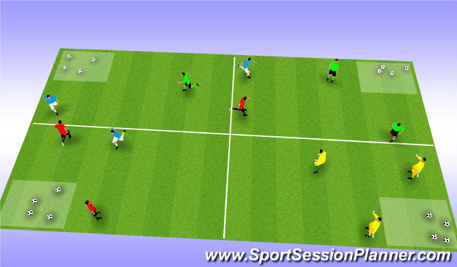 Football/Soccer Session Plan Drill (Colour): Invasion game