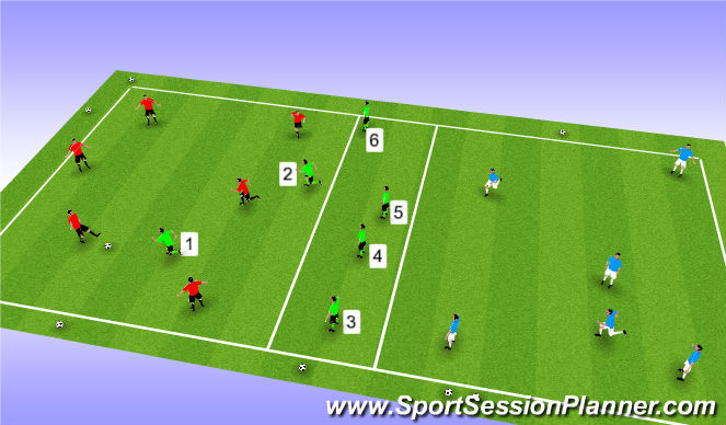 Football/Soccer Session Plan Drill (Colour): Set up 6 and 6 + 6 defenders