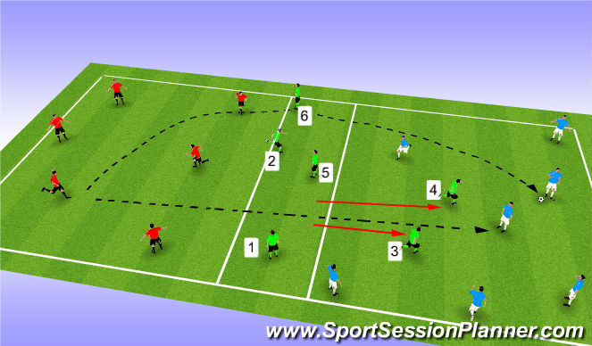 Football/Soccer Session Plan Drill (Colour): Passing through and above
