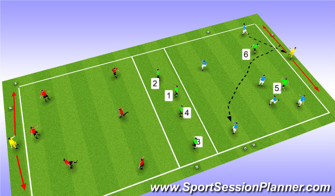 Football/Soccer Session Plan Drill (Colour): Add goal keepers
