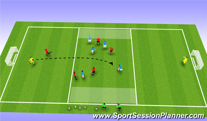 Football/Soccer Session Plan Drill (Colour): break-out