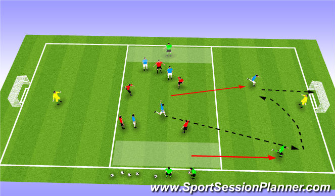Football/Soccer Session Plan Drill (Colour): Attacking with wide players