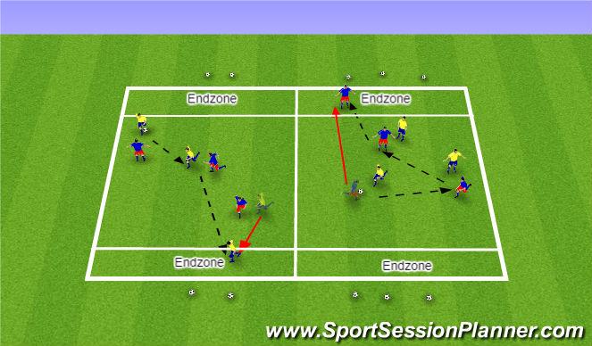 Football/Soccer Session Plan Drill (Colour): Global - 3v3 Handball