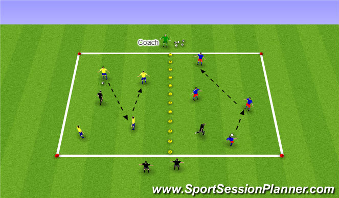 Football/Soccer Session Plan Drill (Colour): Analytical - 3v1 Rondo