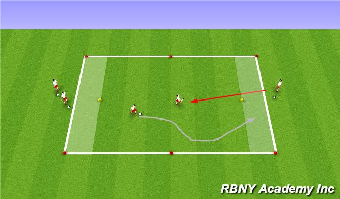Football/Soccer Session Plan Drill (Colour): 1v1 End Line/Zone Soccer