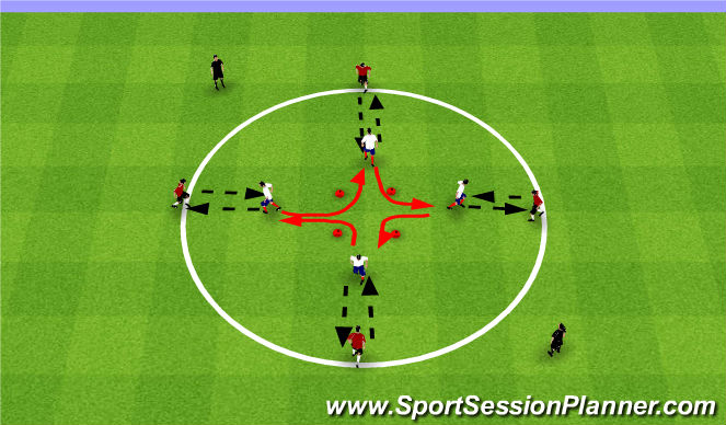 Football/Soccer Session Plan Drill (Colour): Fall ODP 2nd session Week 1