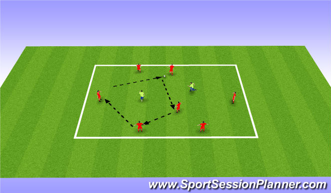 Football/Soccer Session Plan Drill (Colour): 6v2+1