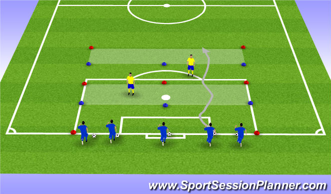 Football/Soccer Session Plan Drill (Colour): Warm up Dribbling / Vision WE Secure zone
