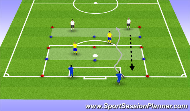 Football/Soccer Session Plan Drill (Colour): WE Secure zone SSG Bi directional 4v2