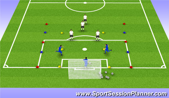 Football/Soccer Session Plan Drill (Colour): 3v2 build up WE Secure zone