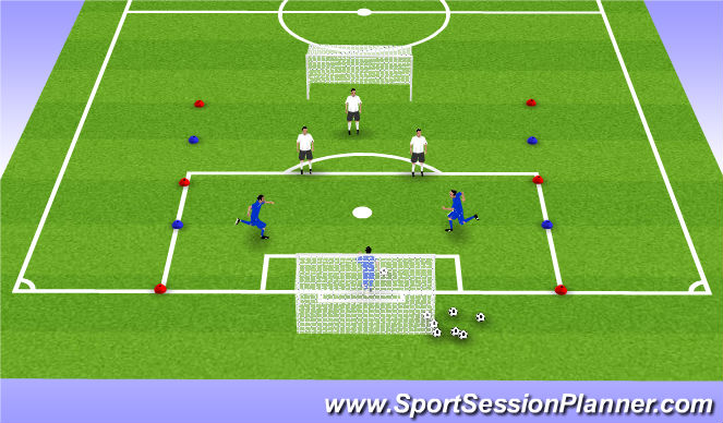 Football/Soccer Session Plan Drill (Colour): 3v3 Build up WE Secure Zone