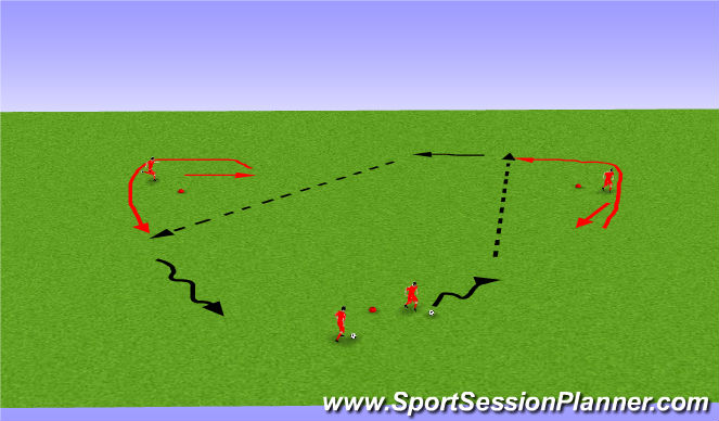 Football/Soccer Session Plan Drill (Colour): Dismarking technical exercise