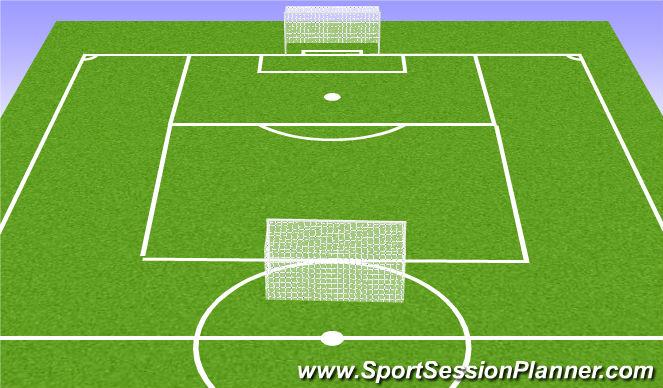 Football/Soccer Session Plan Drill (Colour): 8v8 SSG