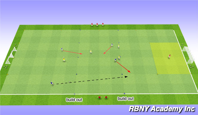 Football/Soccer Session Plan Drill (Colour): Main Activity/Conditioned Game