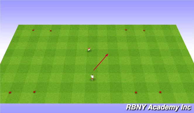 Football/Soccer Session Plan Drill (Colour): SAQ / TAG