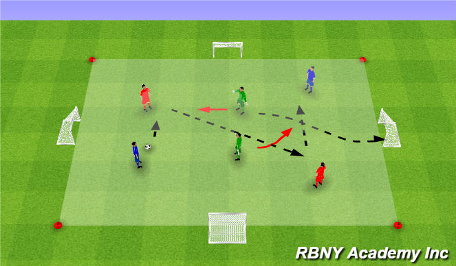 Football/Soccer Session Plan Drill (Colour): Regressions