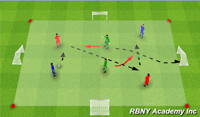 Football/Soccer Session Plan Drill (Colour): Progressions