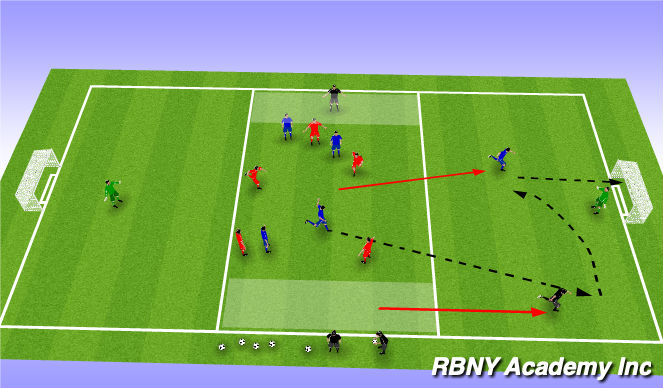 Football/Soccer Session Plan Drill (Colour): Wide players/nuetrals