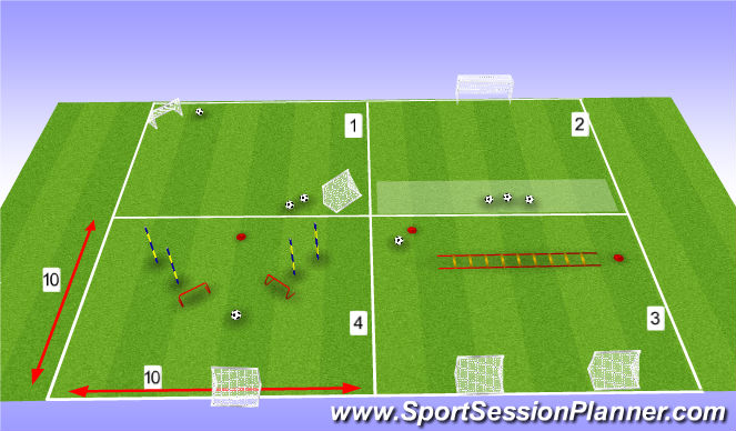 Football/Soccer Session Plan Drill (Colour): Circuit set up