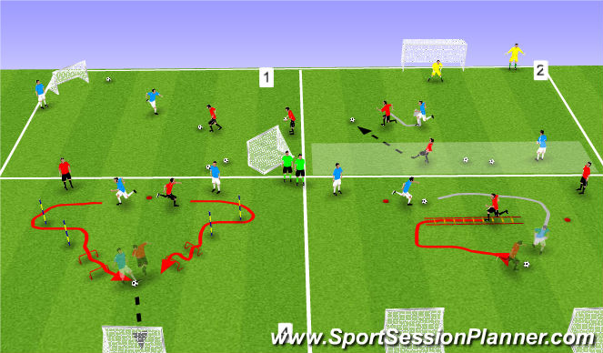 Football/Soccer Session Plan Drill (Colour): Each drill explained