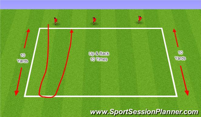 Football/Soccer Session Plan Drill (Colour): Jingle Jangle