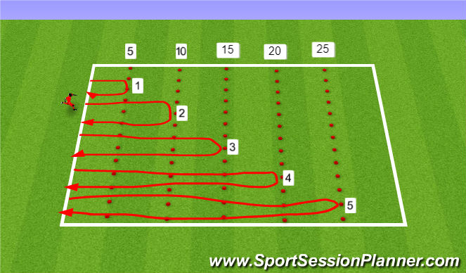 Football/Soccer Session Plan Drill (Colour): Shuttles - Cones