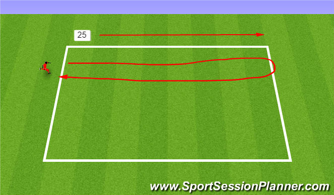 Football/Soccer Session Plan Drill (Colour): 1 Minute Sprint Shuttles