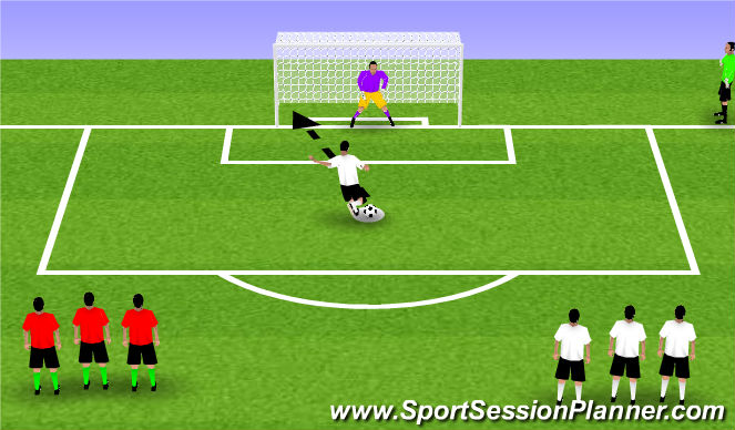 Football/Soccer Session Plan Drill (Colour): PK Shootout