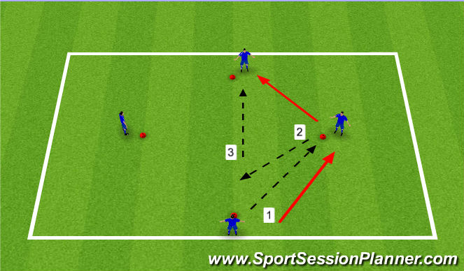 Football/Soccer Session Plan Drill (Colour): Passe/Receção
