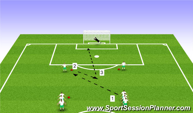 Football/Soccer Session Plan Drill (Colour): Finalização