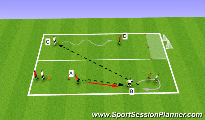 Football/Soccer Session Plan Drill (Colour): Receiving Under Pressure to 1v1