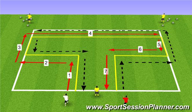Football/Soccer Session Plan Drill (Colour): Soccer T