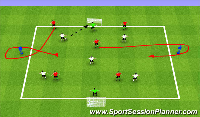 Football/Soccer Session Plan Drill (Colour): Counter Attack SSG