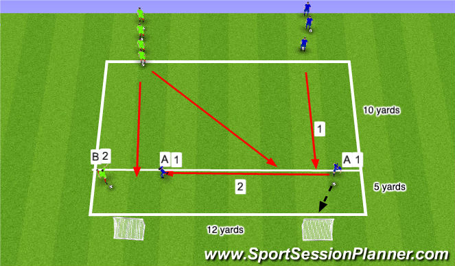 Football/Soccer Session Plan Drill (Colour): Speed Dribble (15 mins)