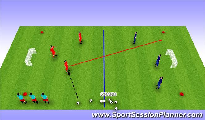 Football/Soccer Session Plan Drill (Colour): Finishing (KL)