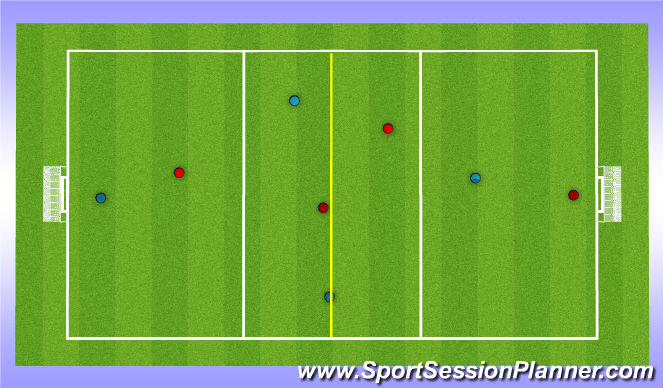 Football/Soccer Session Plan Drill (Colour): Can't Play Backwards