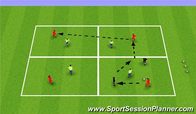 Football/Soccer Session Plan Drill (Colour): 1v1+2 rondo